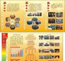 服务发展展版图片