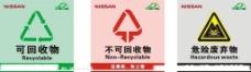 可回收物不可回收物危险废弃物图片