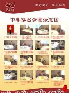 中餐摆台步骤示意图图片图片