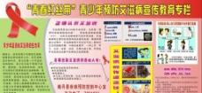 学校预防艾滋展板图片