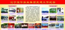 辽宁宝华实业集团党建工作记录展板图片