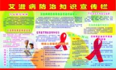 艾滋病宣传栏图片