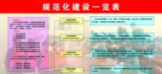 海警支队规范化建设一览表图片