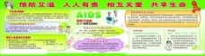 预防艾滋图片