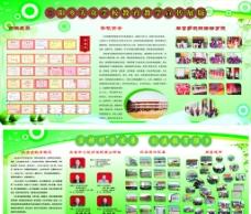 教育教学宣传展版 坚持科学发展创建教育强图片