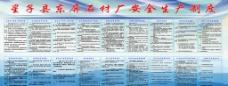 石材生产制度展板图片