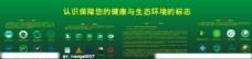 绿色环保学校宣传栏