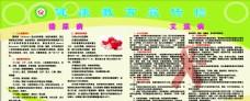 糖尿病艾滋病健康教育宣传栏